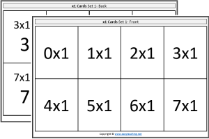 image about Division Flashcards Printable titled Periods Tables Flashcards