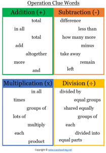 Multiplication and Division Word Problems • EasyTeaching.net
