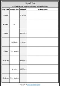 elapsed time table worksheet