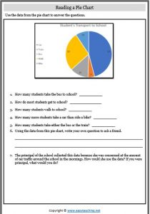 reading a pie chart interpreting