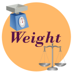 weight measure resources