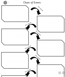 chain of events template graphic organisers