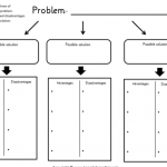 problems solutions graphic organisers