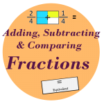 comparing adding subtracting fractions