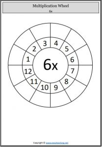 multiplication wheels multiplication and division
