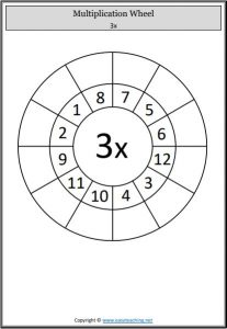 multiplication wheels multiplication and division jumbled