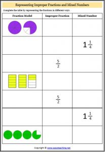 representing mixed numbers improper fractions