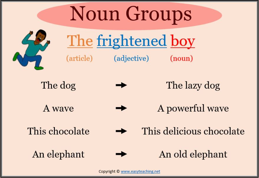 noun group classroom display poster