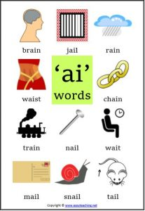 ai poster long a classroom displays posters phonics letters