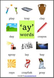 classroom displays posters phonics letters