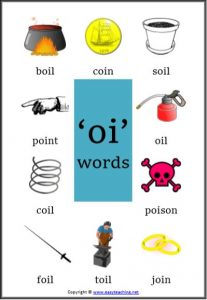 oi poster long vowel classroom displays posters phonics letters