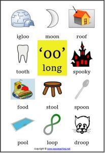 long oo vowel poster classroom displays posters phonics letters vowels