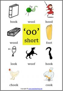 short oo vowel sound poster classroom displays posters phonics letters