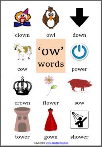 ow vowel sound classroom displays posters phonics letters