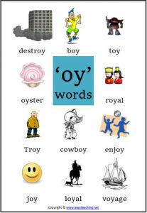 oy poster long vowel sound classroom displays posters phonics letters