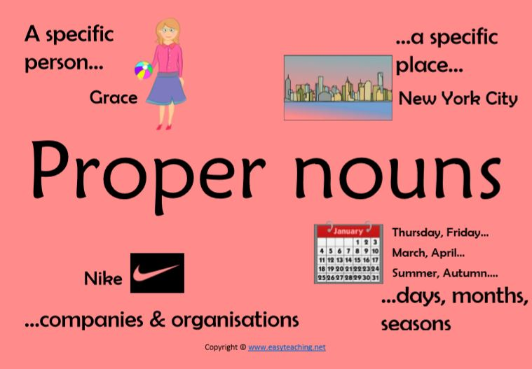 nouns classroom display poster
