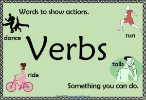 verbs classroom display poster