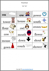 year 2 spelling word sorts