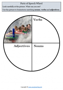 parts of speech wheel nouns verbs adjectives