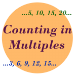 counting in multiples multiplication