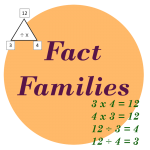 multiplication division fact families