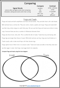 compare contrast reading passages comparing reading strategy