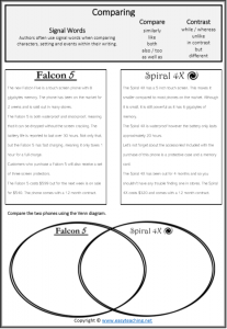 compare contrast reading passages worksheet comparing reading strategy mobile phones
