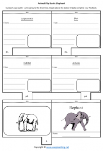 animal worksheets elephant flipbook diet habitat