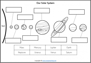 label planets solar system worksheets cut paste