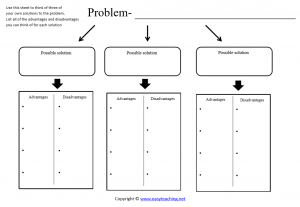 problems solution graphic organiser creative thinking pdf
