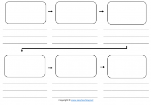 story map sequence retell comprehension graphic organiser pdf