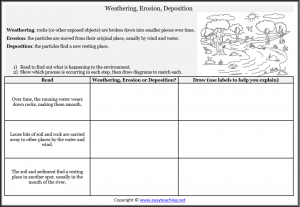 weathering erosion worksheets deposition pdf