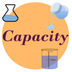 capacity worksheets volume activities