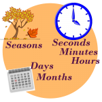 time duration days months weeks seasons seconds minutes