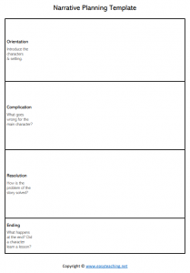 narrative writing worksheets planning template organiser organizer pdf