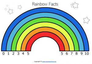 rainbow facts worksheets poster display number bonds friends of 10 pdf